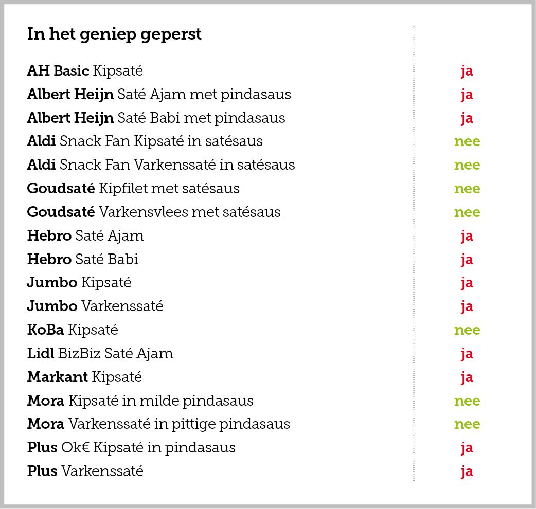 Figuur-In_het_geniep_geperst