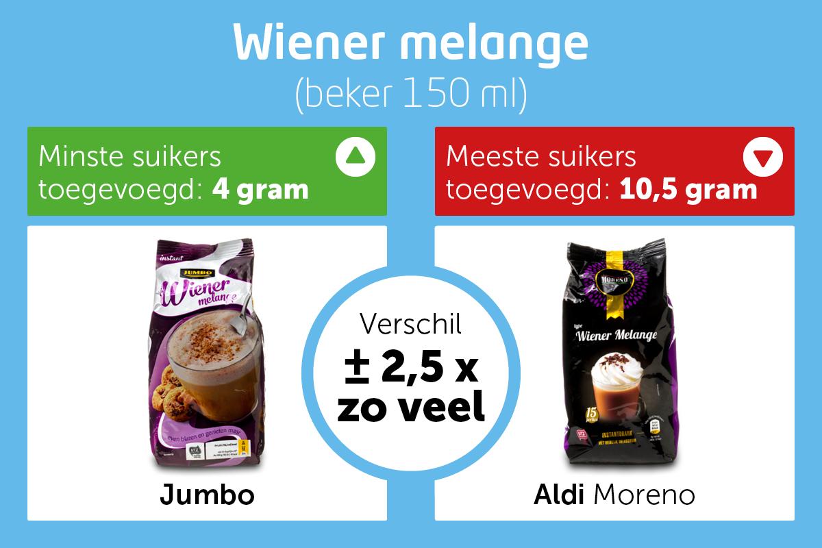 1-Suiker-graphic Wiener Melange