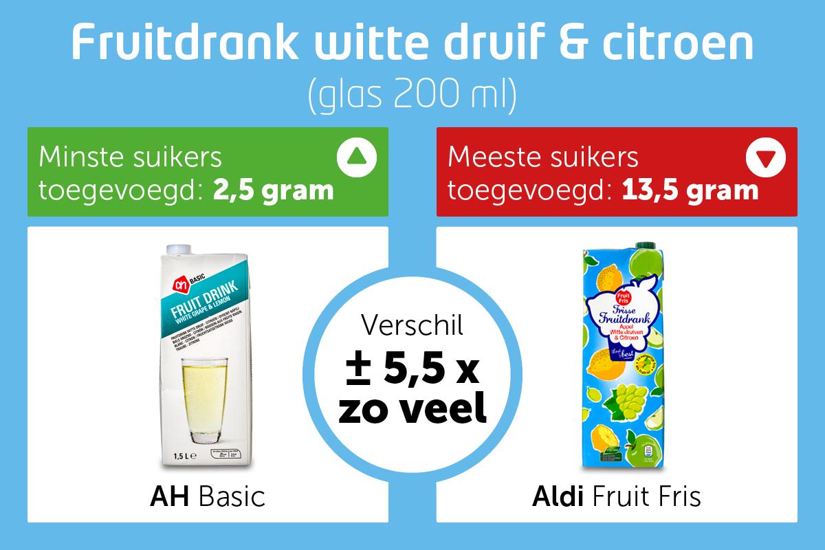 3-Suiker-graphic Fruitdrank