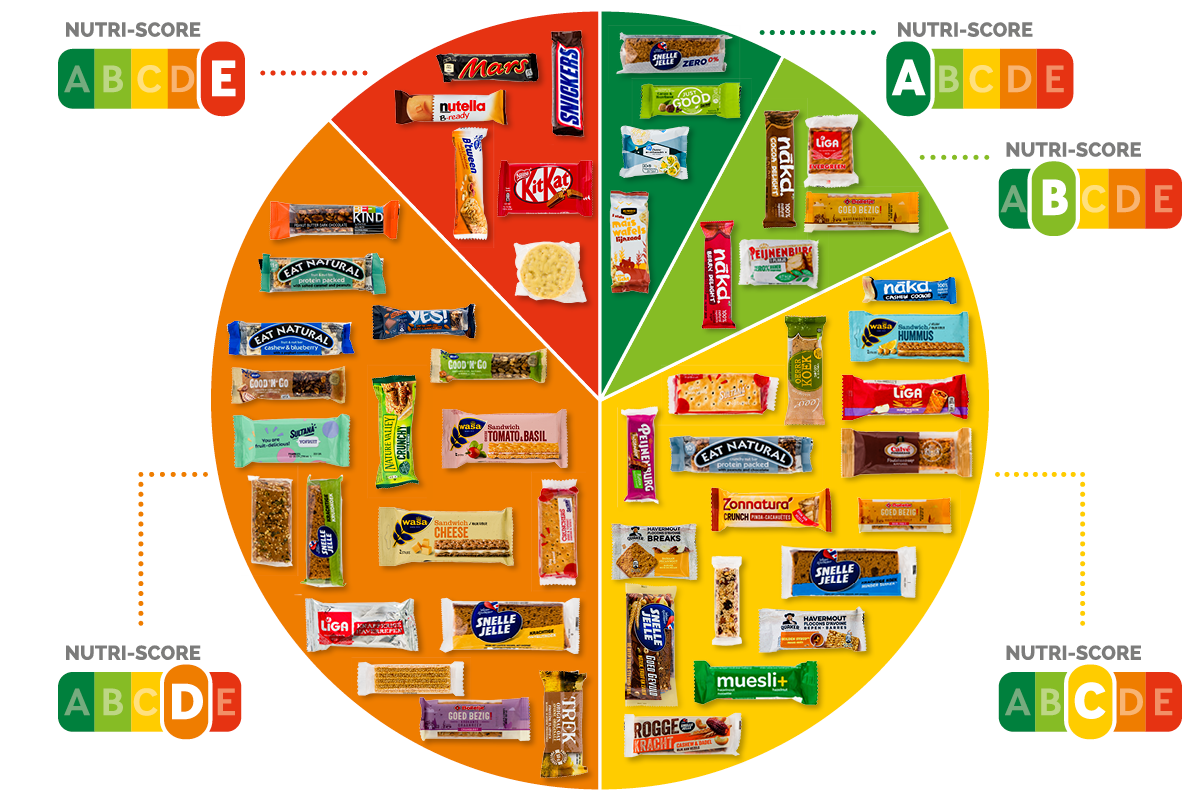 Infographic_Nutriscore b-png