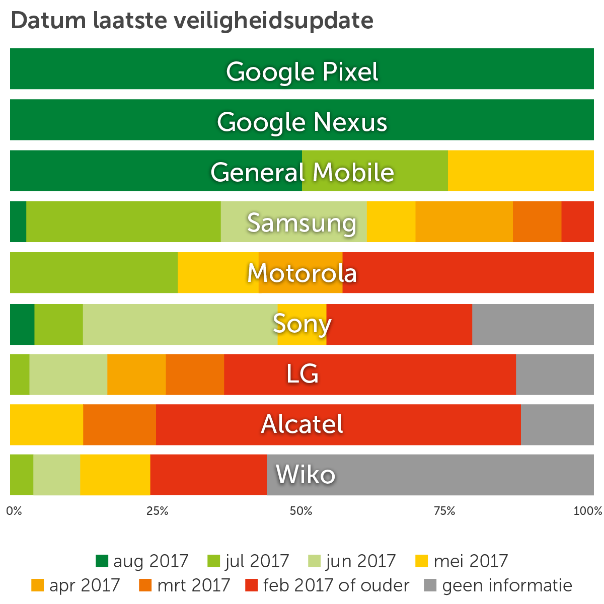 Tabel1-Veiligheidsupdates-nov-2017