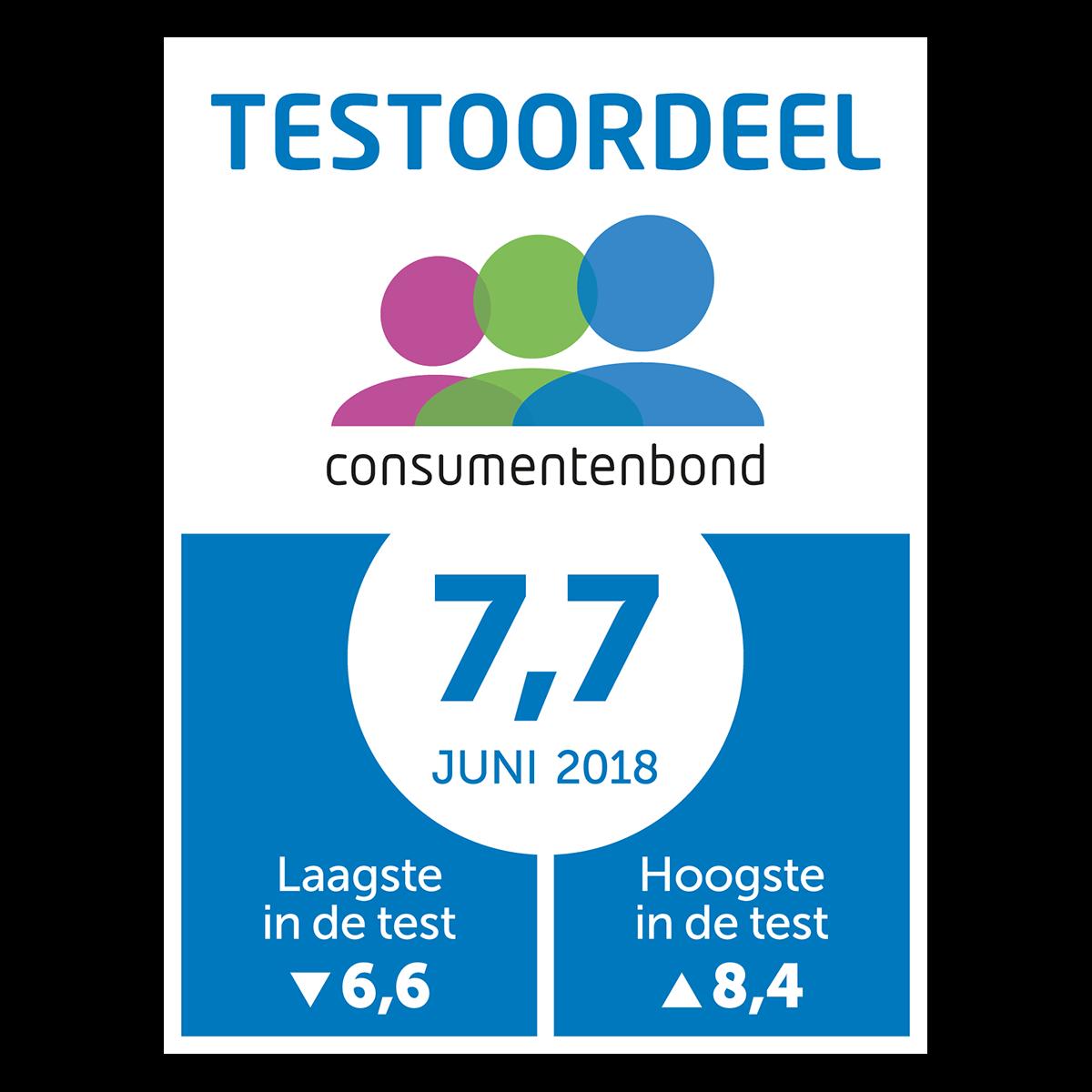 testoordeelvignet_1200x1200
