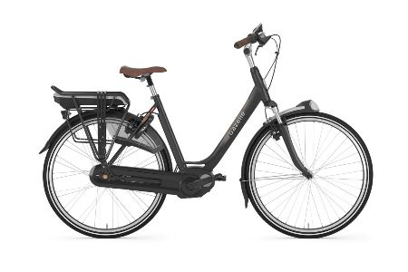 Vanmoof Electrified S Review Consumentenbond