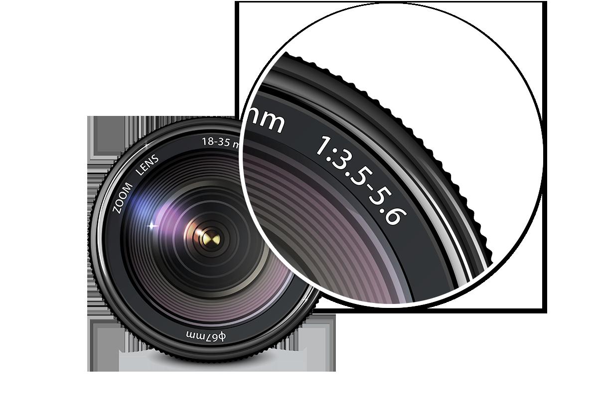 Cameras koopadvies Channel Kwaliteit Lenses