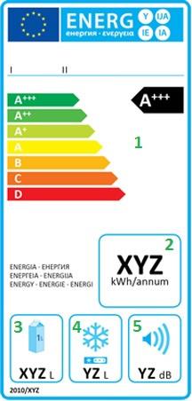 Energielabel bewerkt v2