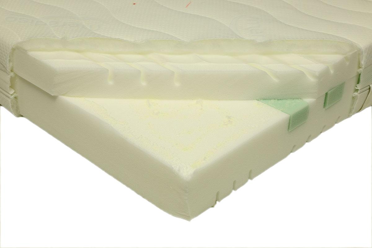 Beste Koudschuim Matras : Weer nieuwe beste koop matrassen consumentenbond
