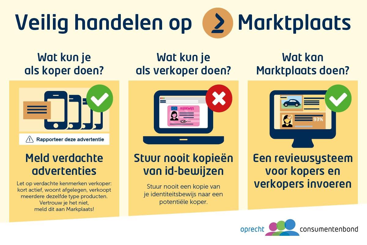 infographic-veiligmarktplaats