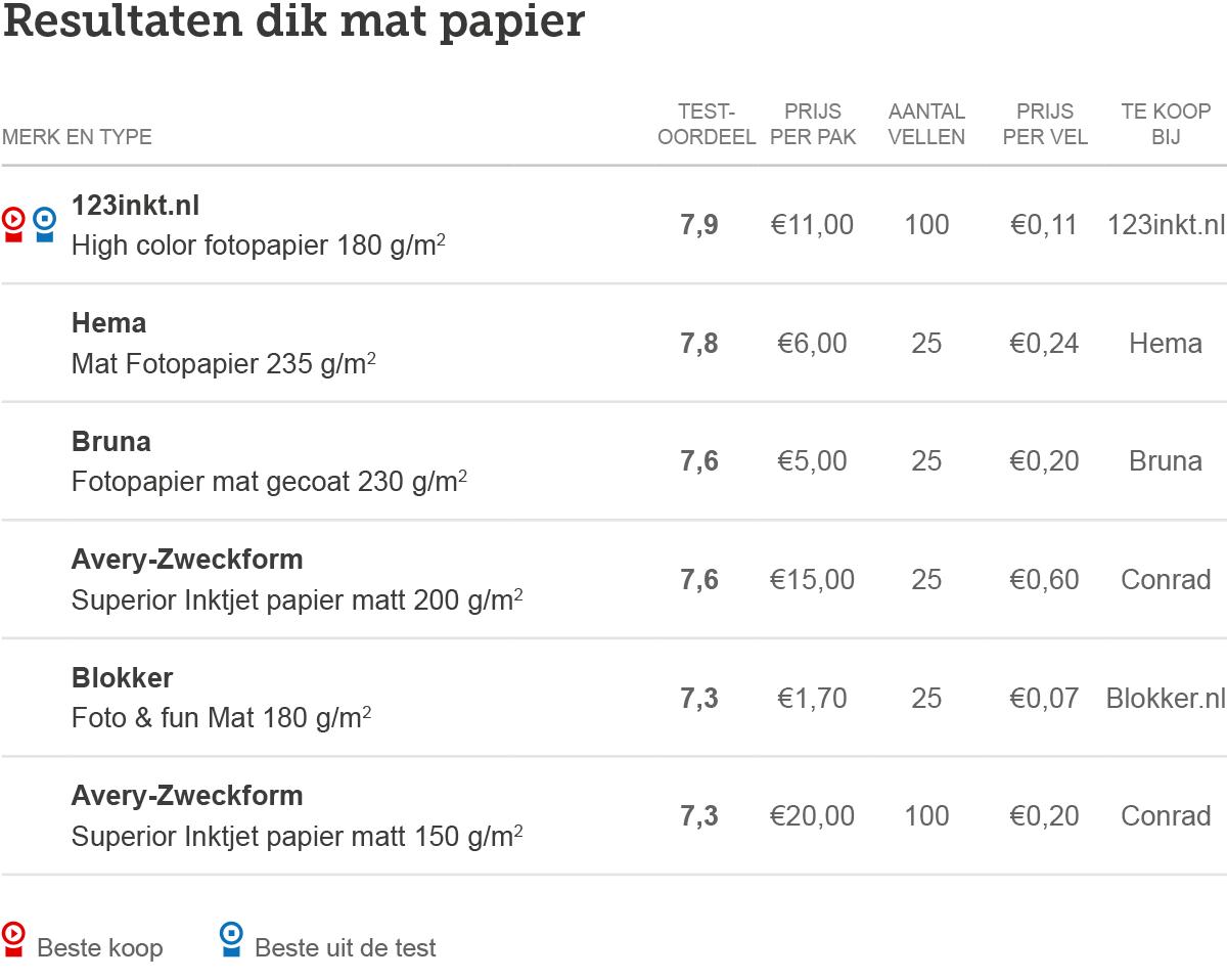 Printers-tabel-papier-dik-mat