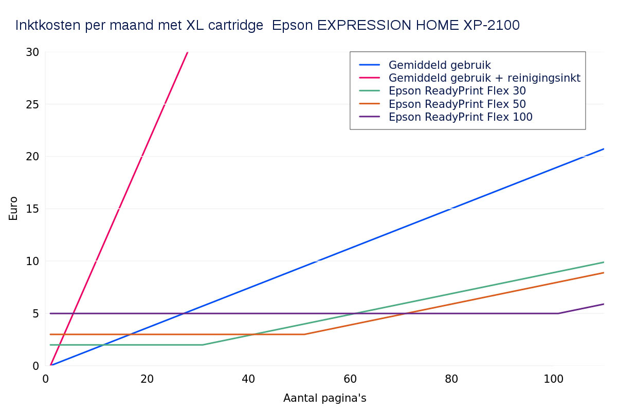 IC09010-1255-00EpsonEXPRESSION HOME XP-2100plot(1)