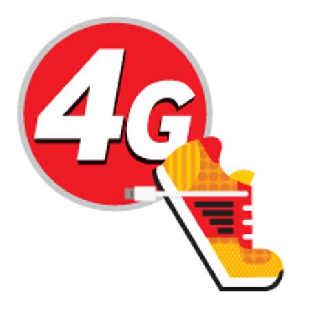 Vodafone 4g eerste indruk consumentenbond for Oficina 4g vodafone