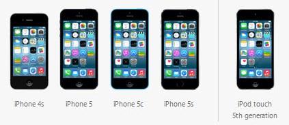 Geschikte apparaten voor iOS 8