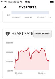 Mysports hartslaggrafiek