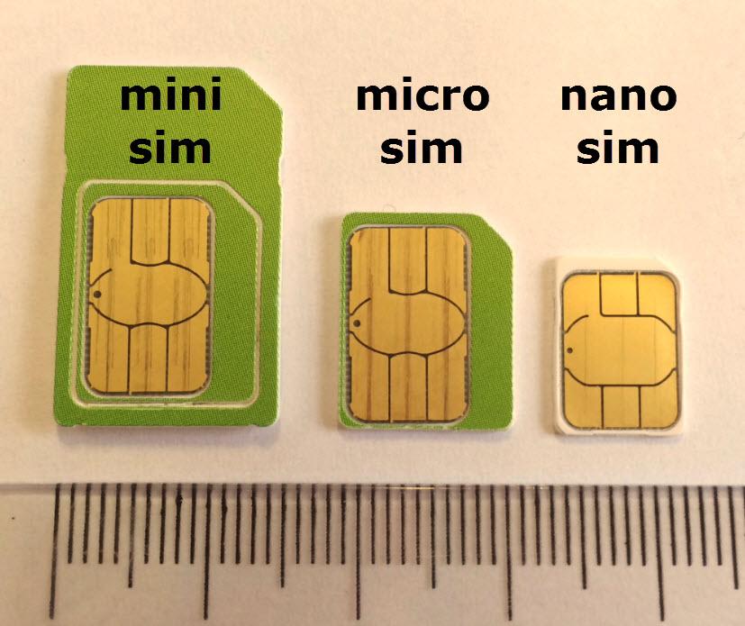 simkaarten: minisim, microsim, nanosim