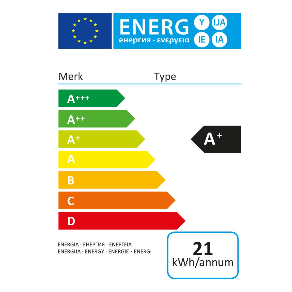 energielabel-bovenzijde-2017