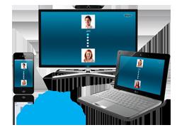 Skype smartphone laptop televisie