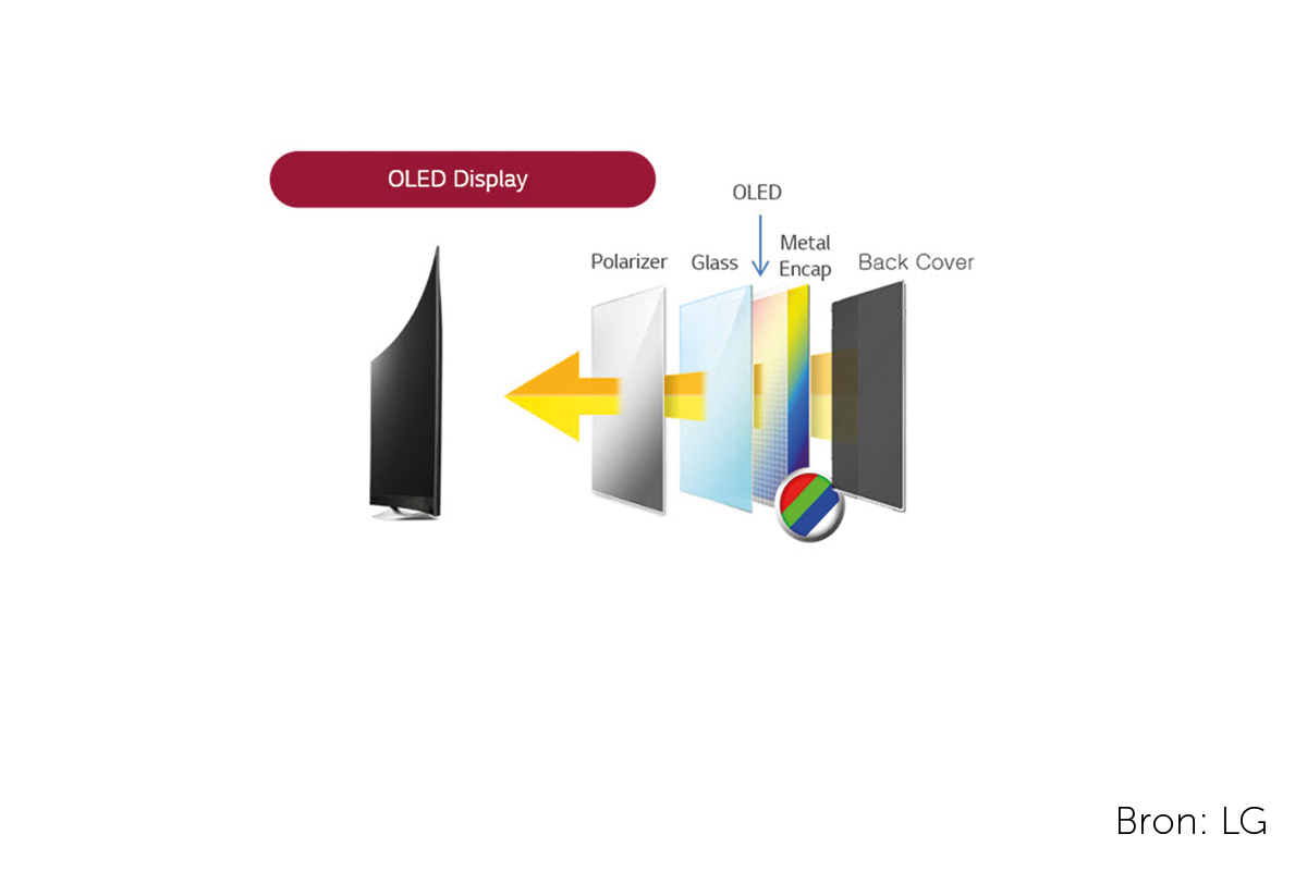 OLED-techniek-LG