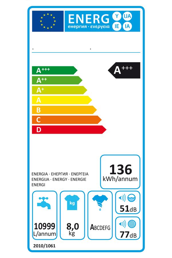 energielabel-wasmachines-600x900px